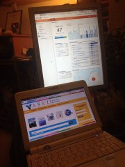 Monitoring webstats